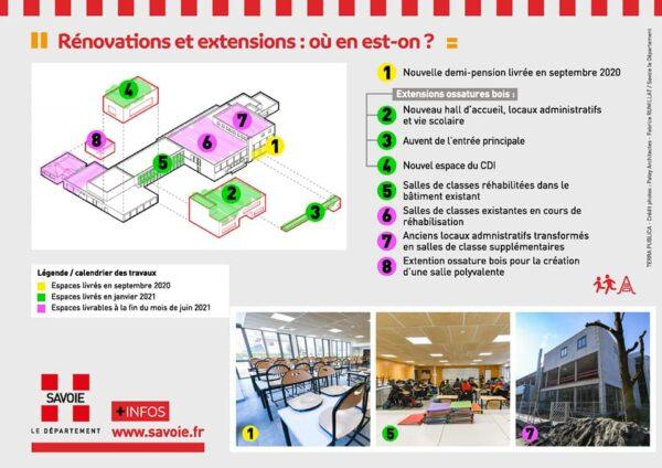Collège La Lauzière